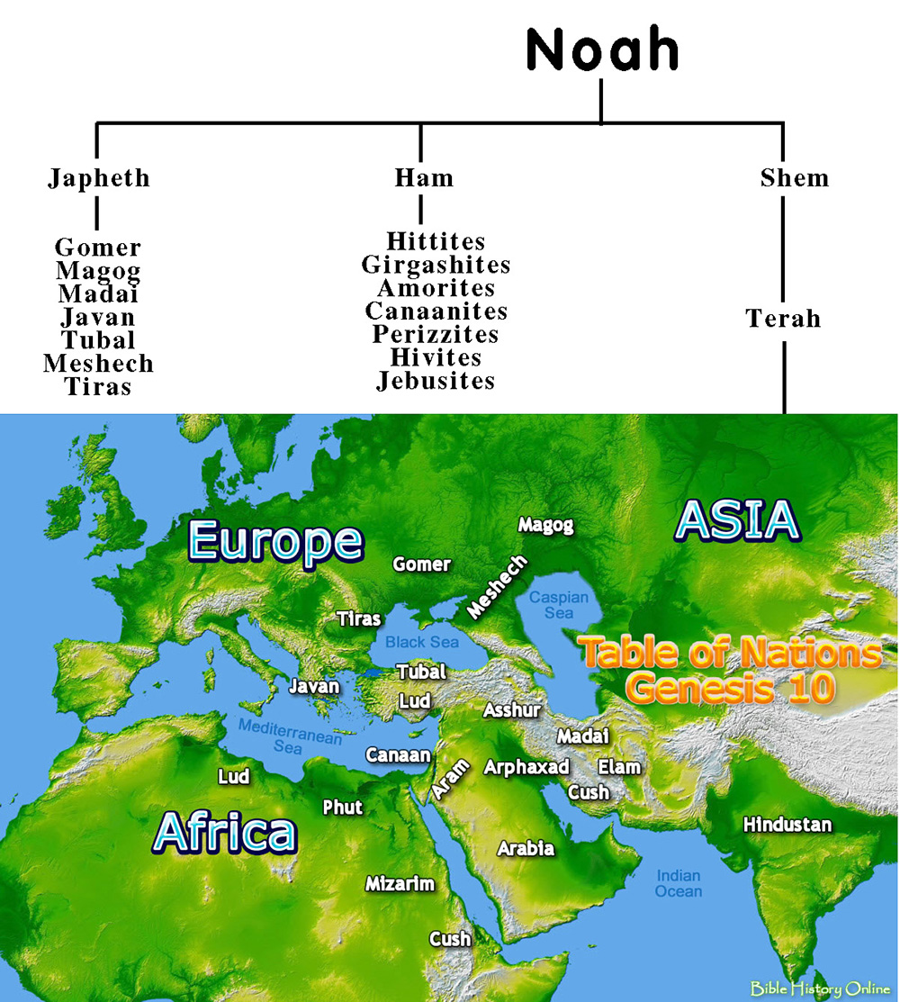 ancient history, bible history, bible timeline, world history timeline, events in history, table of nations,
