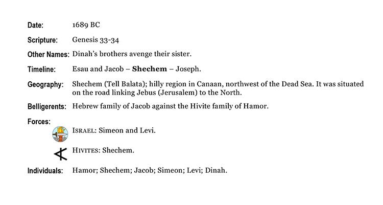 Army of God, ancient history, Bible history, war history, military history, ancient warfare, Bible battles, SHECHEM, Genesis 34, rape of Dinah, Simeon and Levi, revenge