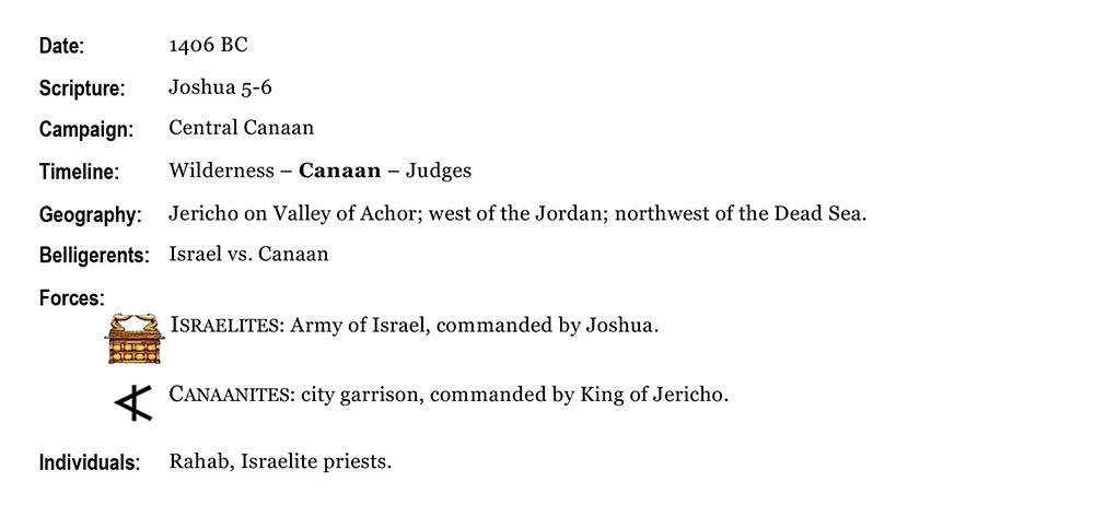 Army of God, ancient history, Bible history, war history, military history, Battle of Jericho, Joshua 5, Joshua 6
