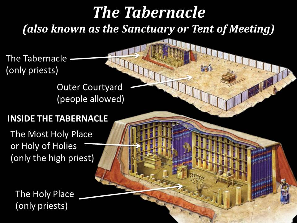 ancient history, bible history, war history, kingdom of Israel, Bible study