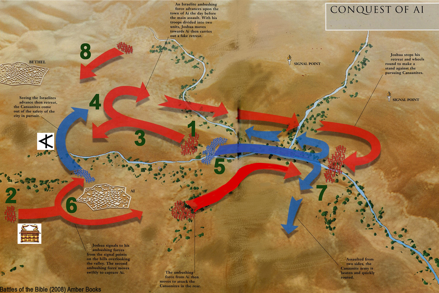 military history, military strategy, ancient war, battle map, Battle of Ai, Joshua 8