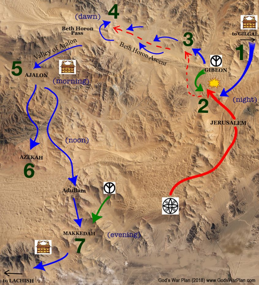 military history, ancient war, battle map, battle strategy, Amorite Kings, Joshua and the Gibeonites, Battle of Gibeon, Joshua 9, Joshua 10, Five Amorite Kings