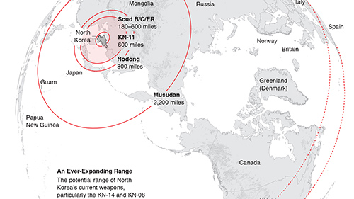 North Korea missiles, End Times, wars and rumors of wars, United States and North Korea, Kim Jong Un, nuclear threat