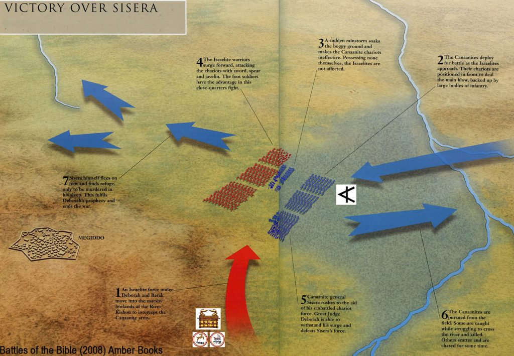Bible battles, Kishon River, Deborah and Barak, Sisera, King Jabin of Hazor, tent peg, Judges 4 spiritual warfare, bible history, kingdom of Israel, ancient Israel, Jewish history, military history, ancient warfare, ancient history, bible timeline, army of God